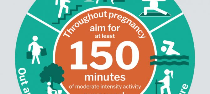 Pregnant? Want to keep exercising?